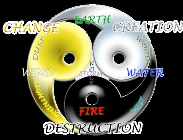 Element-Chart6